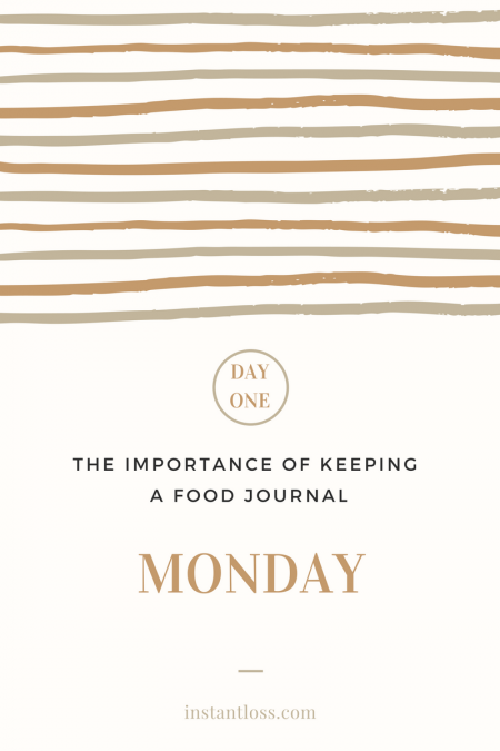 The importance of keeping a food journal- Monday instantloss.com