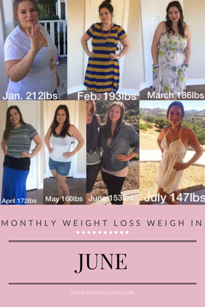 Monthly Weight Loss Weigh In June instantloss.com