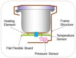 InstantPot's pressure sensor mechanism