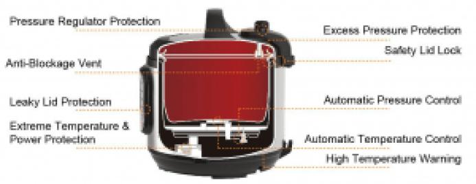 Pressure cooker Instant Pot Smart