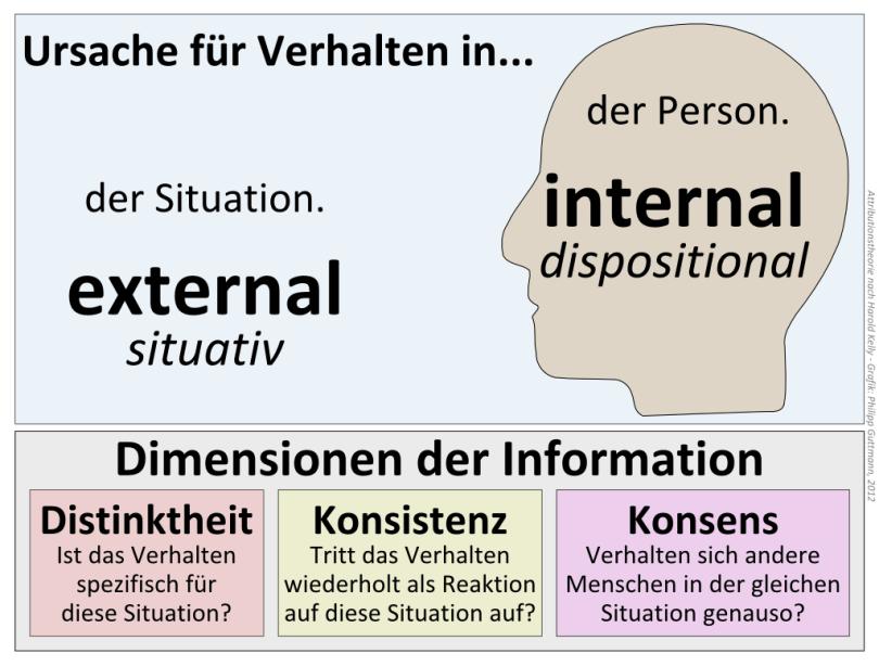 Von Philipp Guttmann (Diskussion) - selbst erstellt, CC BY-SA 3.0, https://de.wikipedia.org/w/index.php?curid=6953503