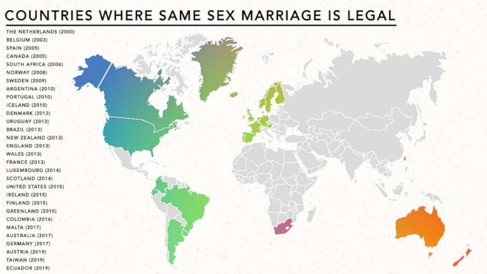same sex marriage states and countries that allow in Huddersfield