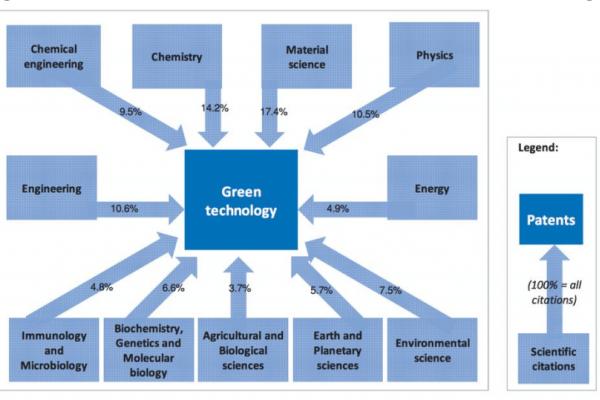 Smart Prosperity Institute   For a stronger, cleaner economy