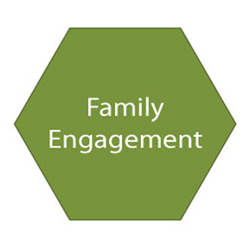 Cell-family-engagement