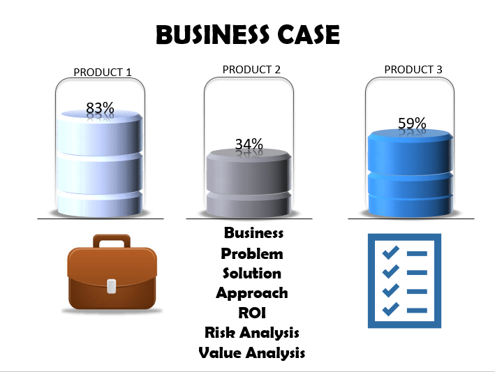 Business case diagram