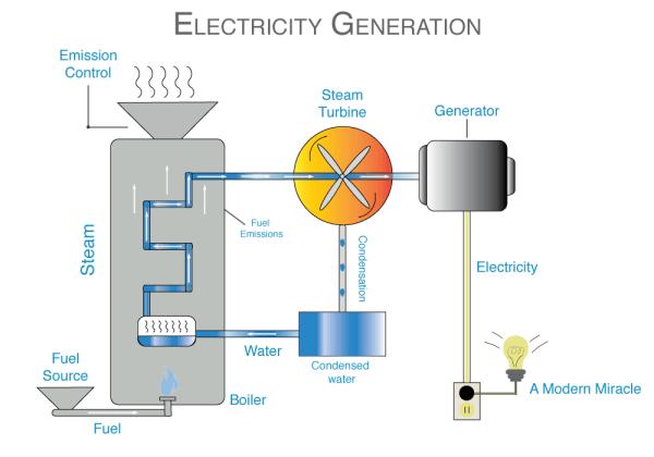 Gas Turbine Jet Engine, Gas, Free Engine Image For User ...