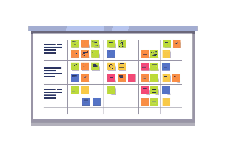 White scrum board full of tasks on sticky cards