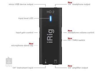 The best iRig HD 2 Review in Guitar Interface