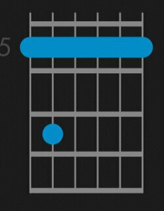 Am7 guitar chord