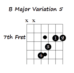The 5 Easy Ways to Play the B chord on Guitar