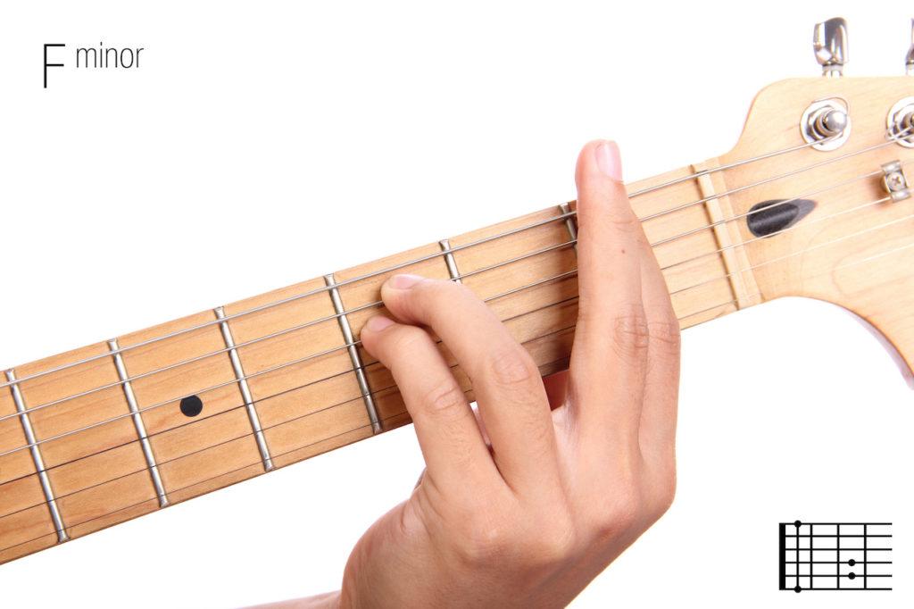 F#m Chord