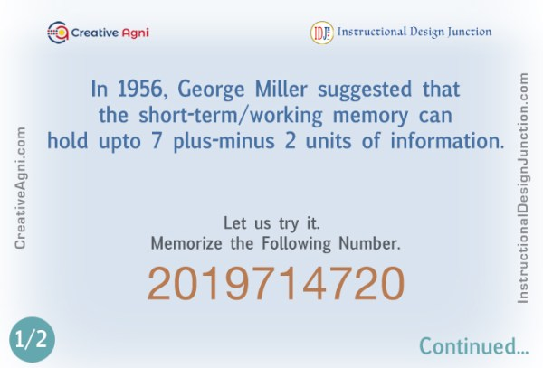 George Miller's Seven Plus Minus Two Formula for Short Term Memory Capacity and Instructional Design.