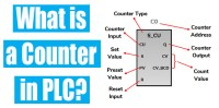 PLC Counter | How counters work in PLC? | Basic Guidance