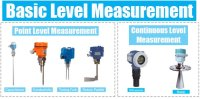 Basics of Level Measurement | Working Principle and Types