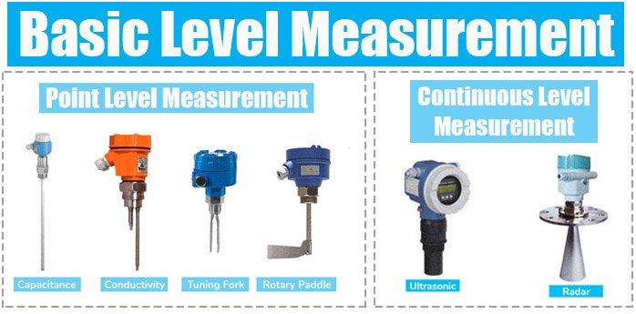 basics of level measurement