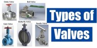 Different Types of Valves used in Instrumentation