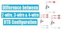 Difference between 2, 3 and 4-wire RTD Configuration