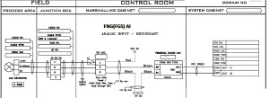 What is Instrument Loop Diagrams?  Distributed Control Systems  DCS  Instrumentation Forum