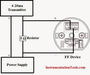 Convert 420ma current output to foundation fieldbus