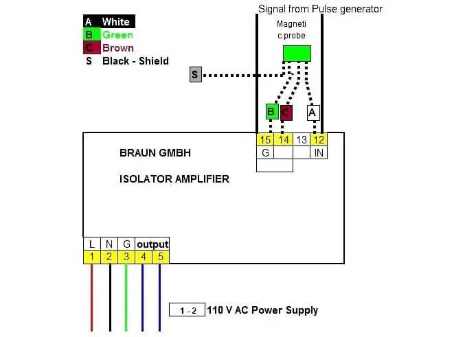 Speed Probe Working Principle Instrumentation Tools