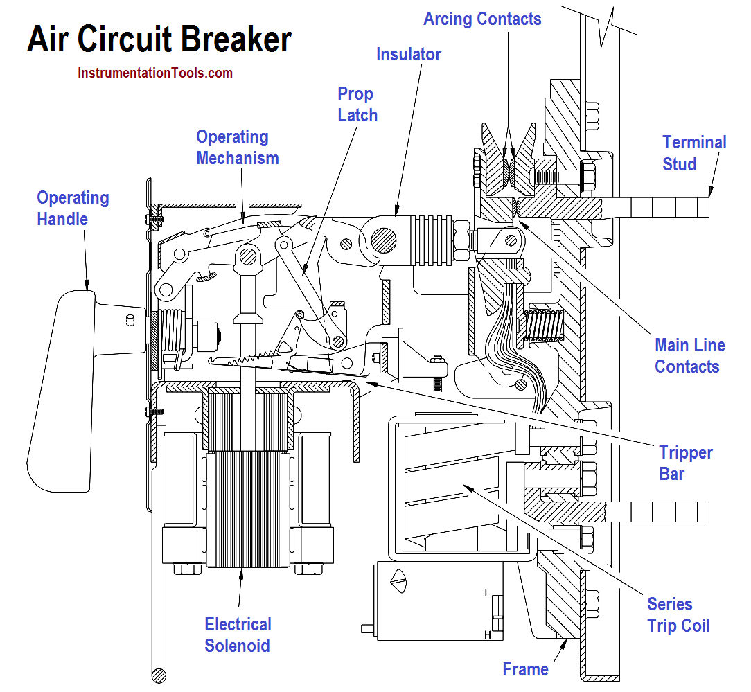 If Circuit Breaker Wiring