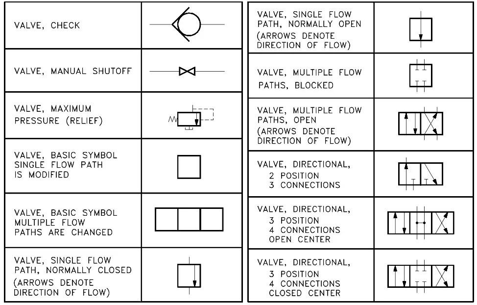 Symbol Pid Solenoid Valve