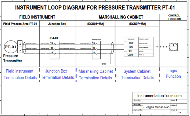 instrument wiring diagram  schematic wiring diagram power