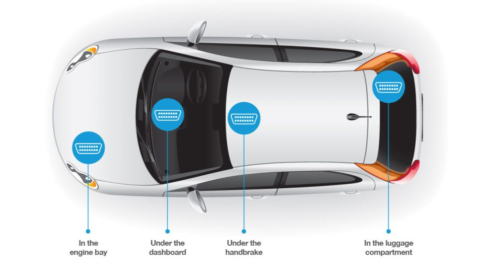 smart driver club car telematics