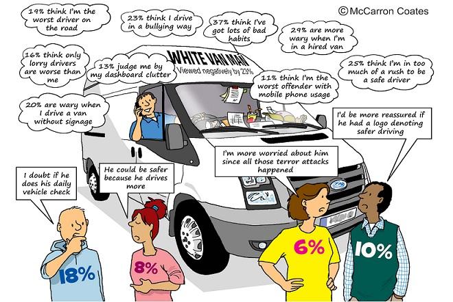 White Van Man mccarron coates