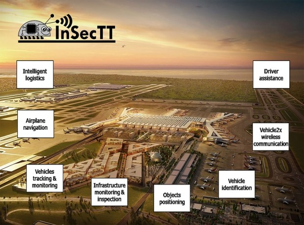 Insecct project virtual vehicles austria