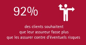 Jean-Francois-Gasc_Consumer Driven Innovation