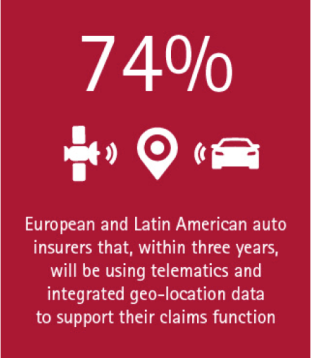 Can on-board transmitters help auto insurers transform the claims process? (Image 1)