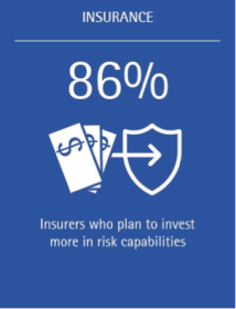 Investing in a strong risk culture means recruitment and retention