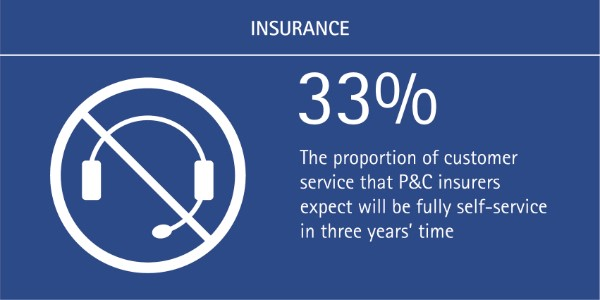 Customer service - what can insurers expect in the next three years?