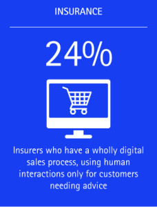 Digital Disruption Transforms Insurance Distribution