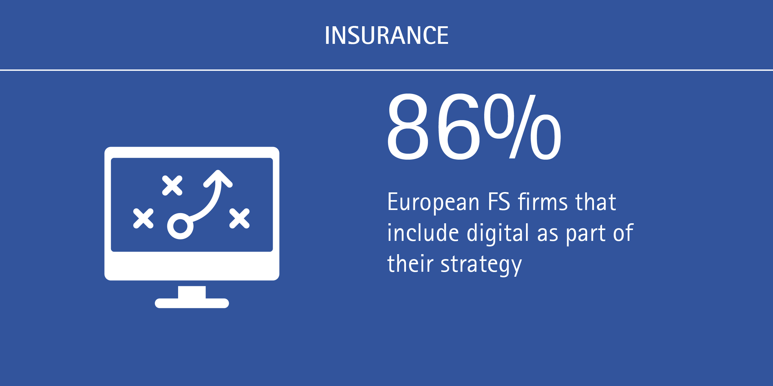 European insurers and banks have digital vision and strategy, but need to act_Accenture INS (FIgure 1)