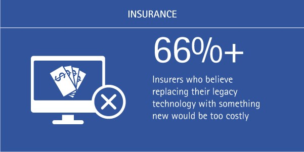 Cloud in insurance: Imagined costs vs. potential savings