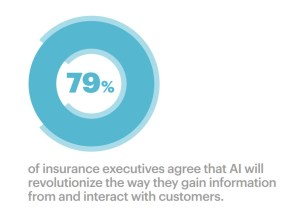 Five Trends Reshaping the Insurance Industry: Accenture Technology Vision 2017 - AI is the new AI
