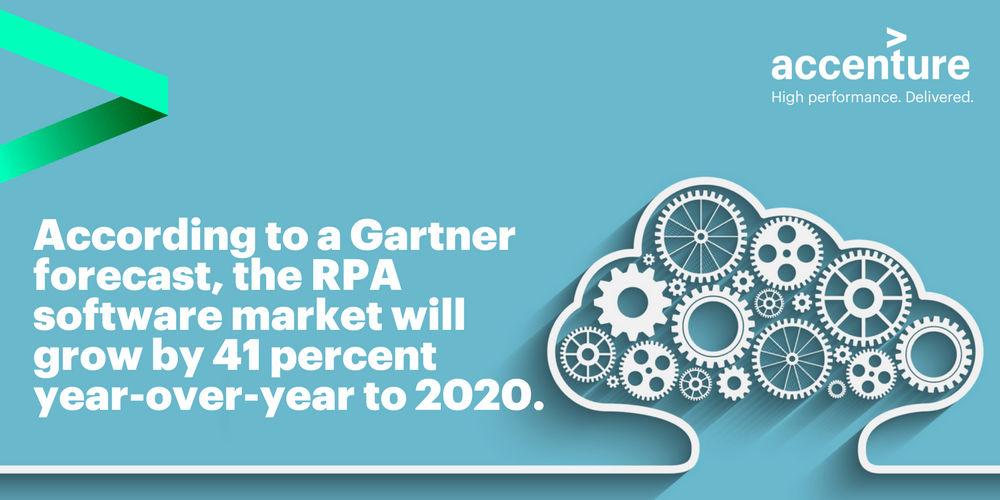 According to a Gartner forecast, the RPA software market will grow by 41 percent year-over-year to 2020