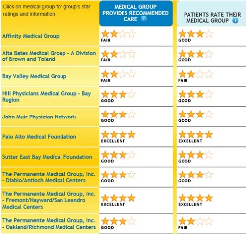 Alameda_county_medical_groups
