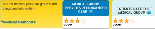 Butte_county_medical_groups