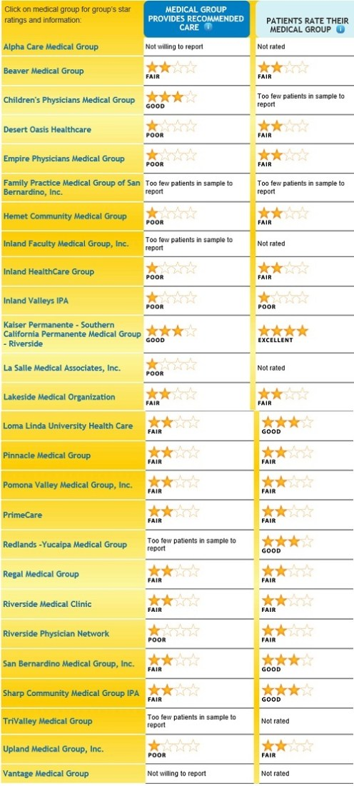 Riverside_county_medical_groups
