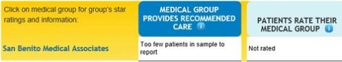 San_Benito_county_medical_groups