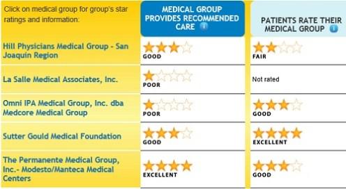 San_Joaquin_county_medical_groups