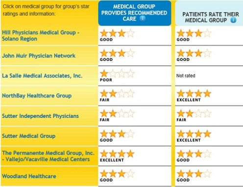 Solano_county_medical_groups
