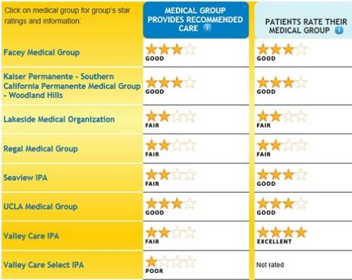 Ventura_county_medical_groups