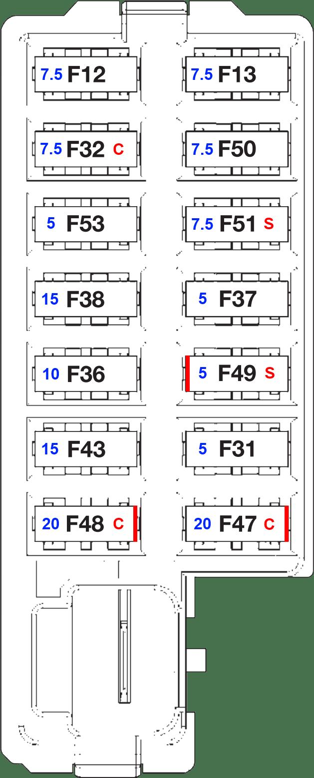 Fiat 500 Abarth Interior Fuse Box | Psoriasisguru