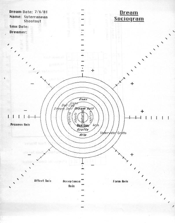 '81 Subterranean Shootout SGM 7:6:81 1