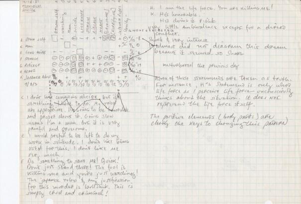 Methodical Suicide '81