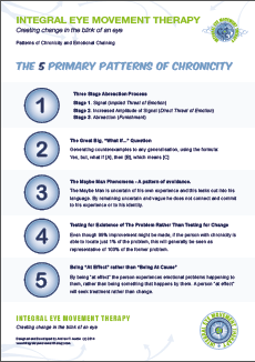 Patterns of Chronicity